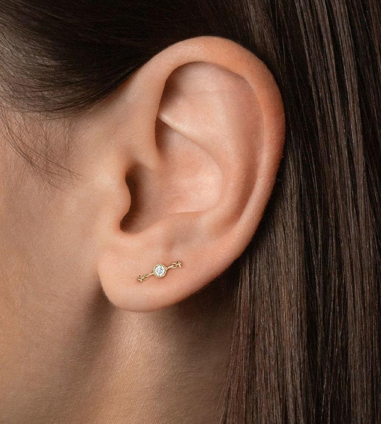 Orbital Jewelry